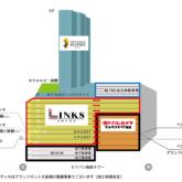 ヨドバシ梅田タワーの構成図